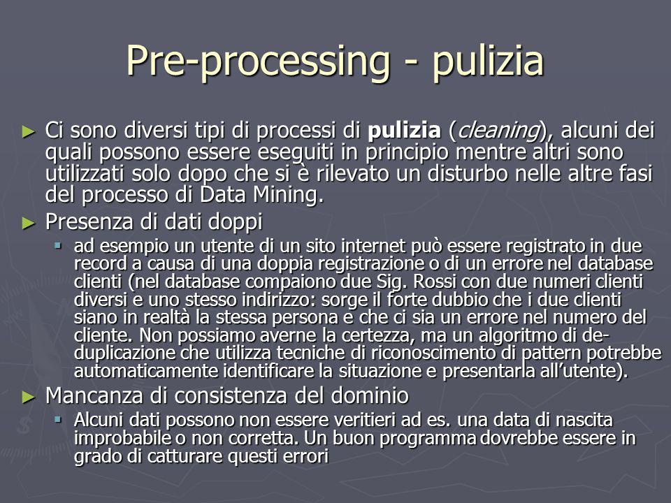 Pre-processing - pulizia