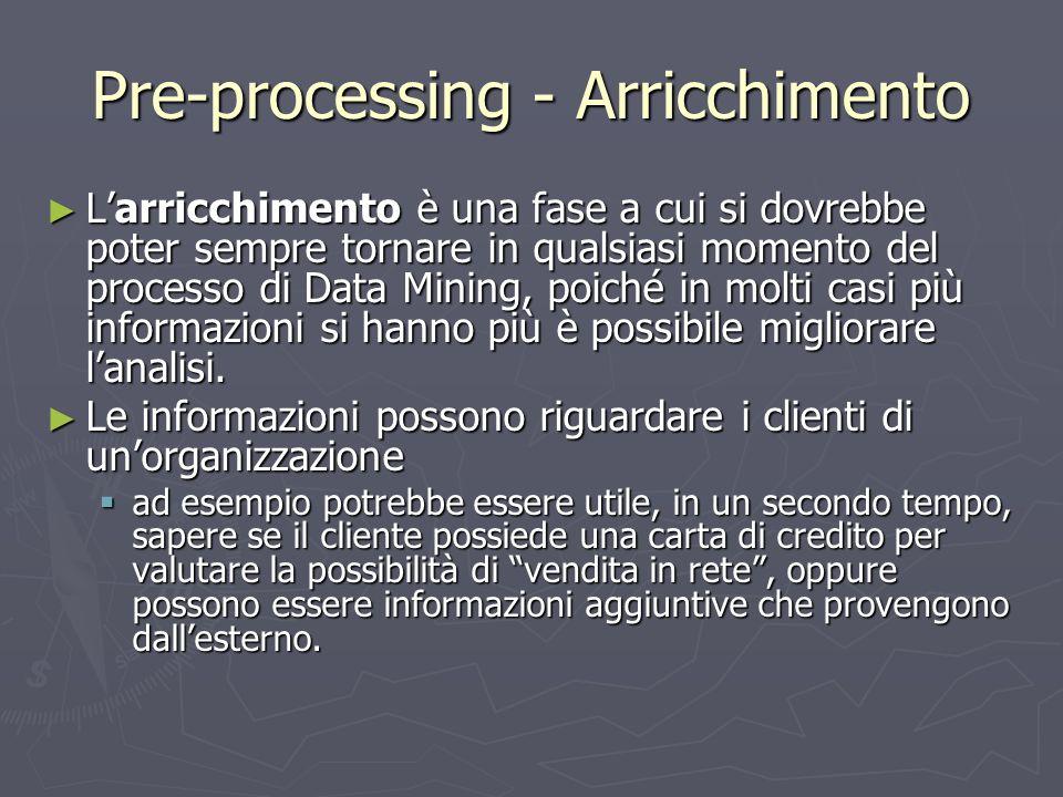 Pre-processing - Arricchimento