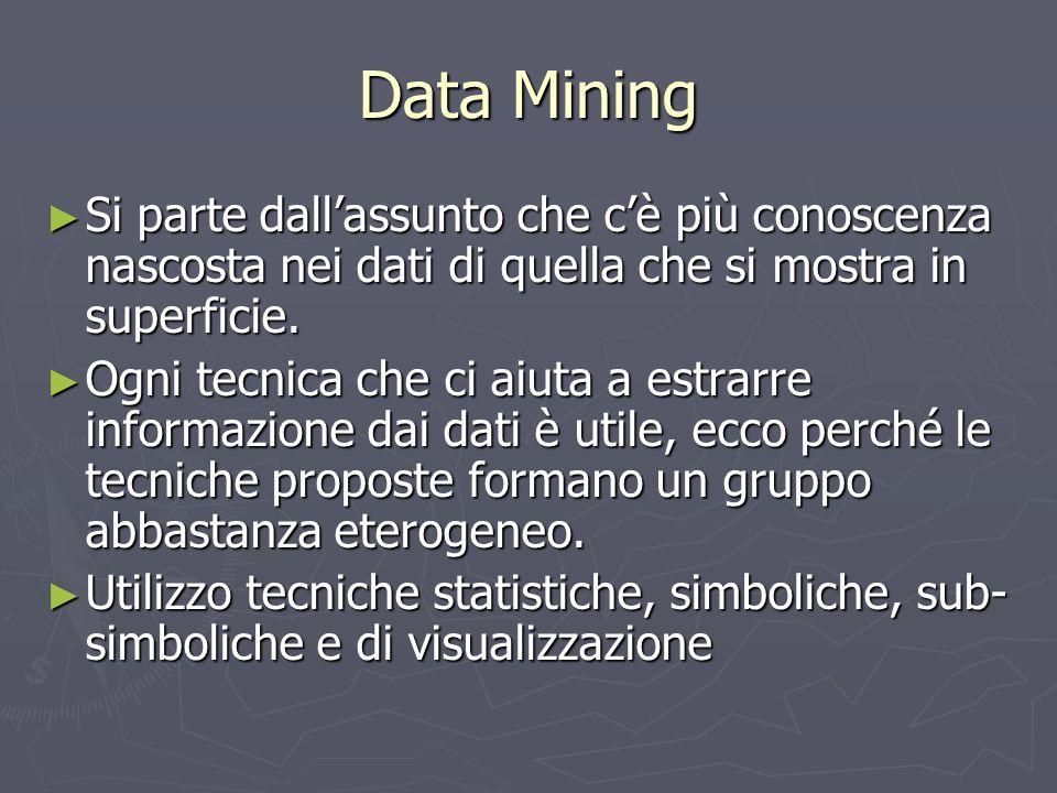 Data Mining Si parte dall'assunto che c'è più conoscenza nascosta nei dati di quella che si mostra in superficie.