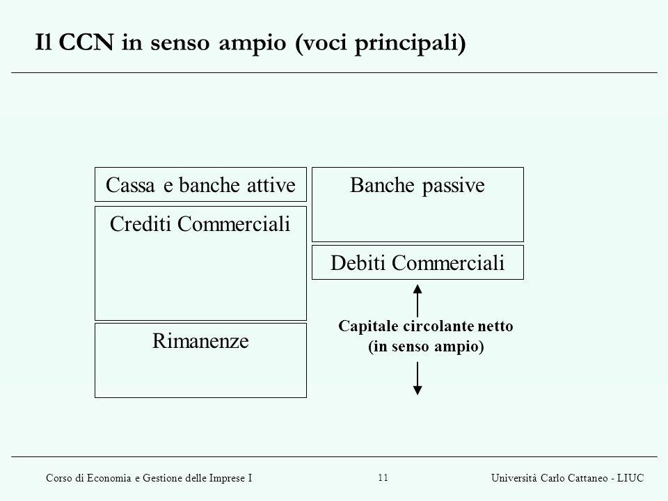 Il CCN in senso ampio (voci principali)