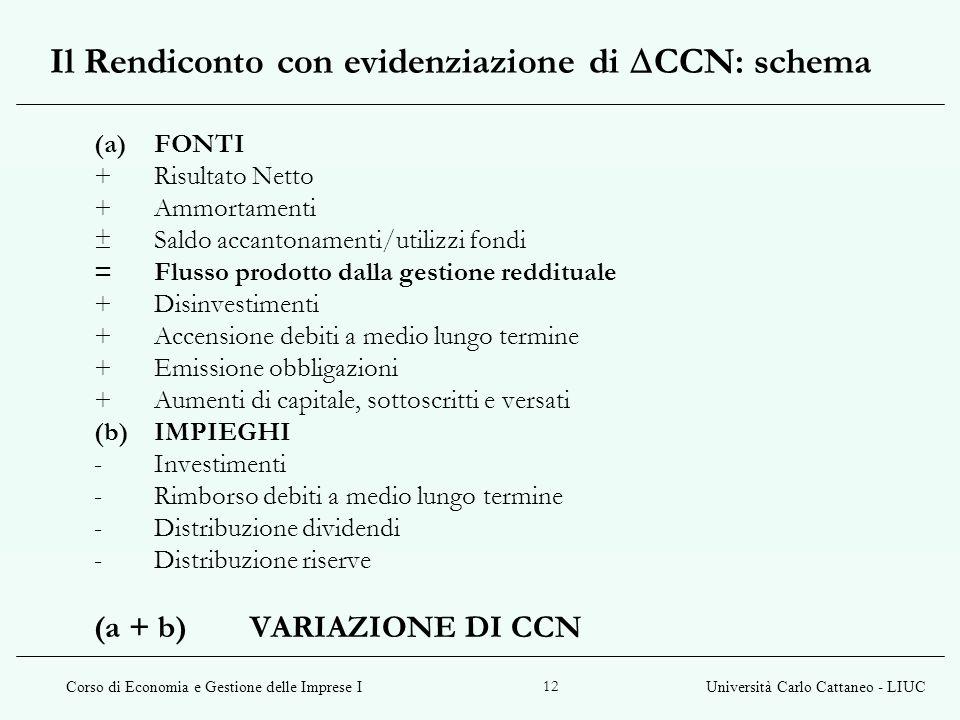 Il Rendiconto con evidenziazione di CCN: schema