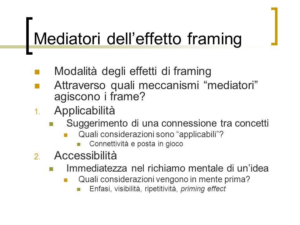 Mediatori dell'effetto framing