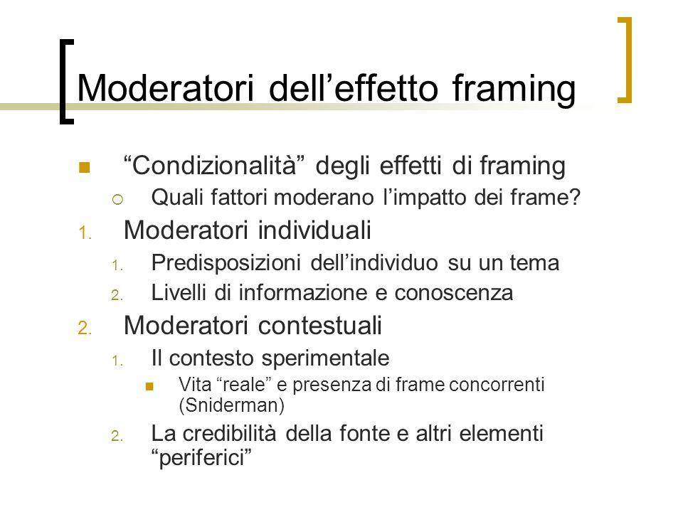 Moderatori dell'effetto framing