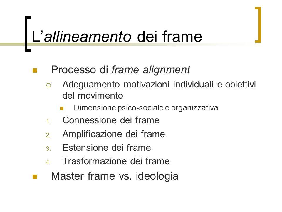 L'allineamento dei frame
