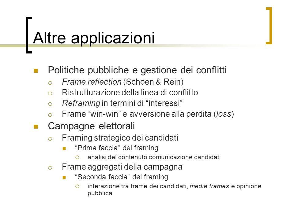Altre applicazioni Politiche pubbliche e gestione dei conflitti