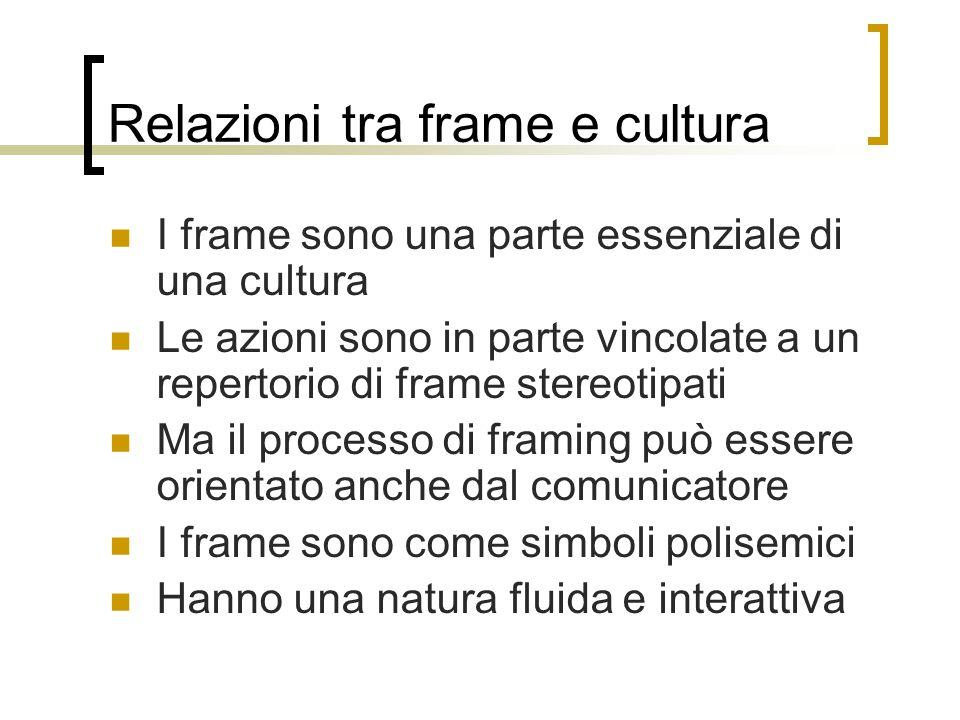 Relazioni tra frame e cultura