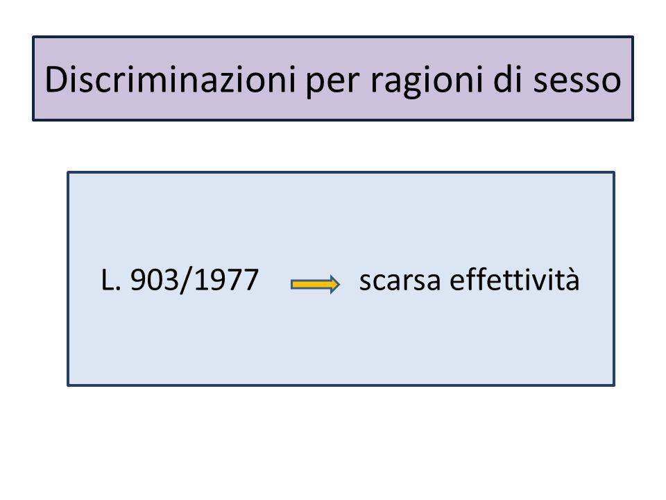 Discriminazioni per ragioni di sesso