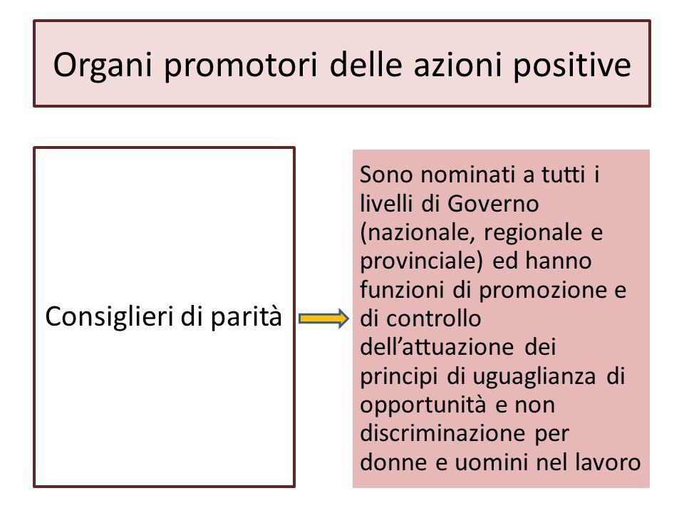 Organi promotori delle azioni positive
