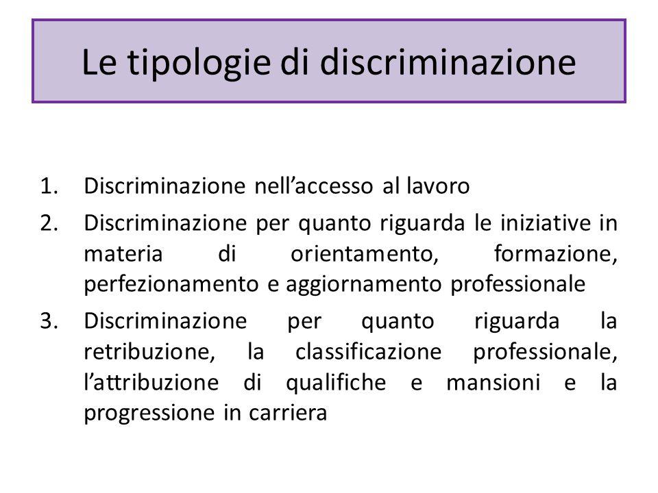 Le tipologie di discriminazione