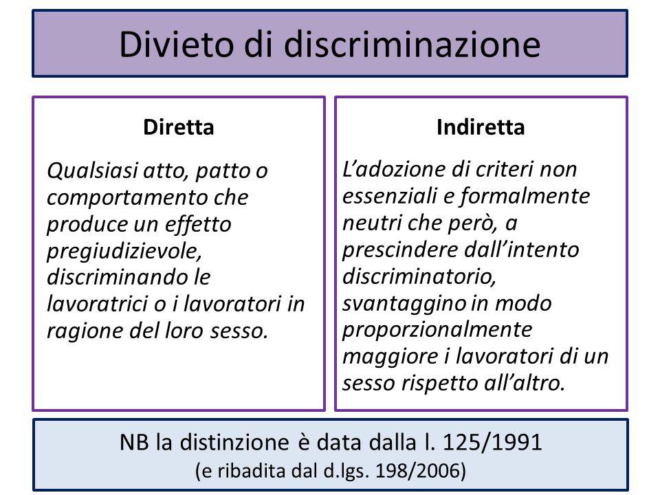 Divieto di discriminazione