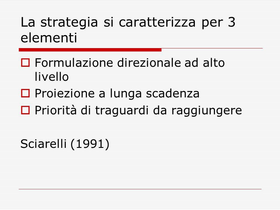 La strategia si caratterizza per 3 elementi