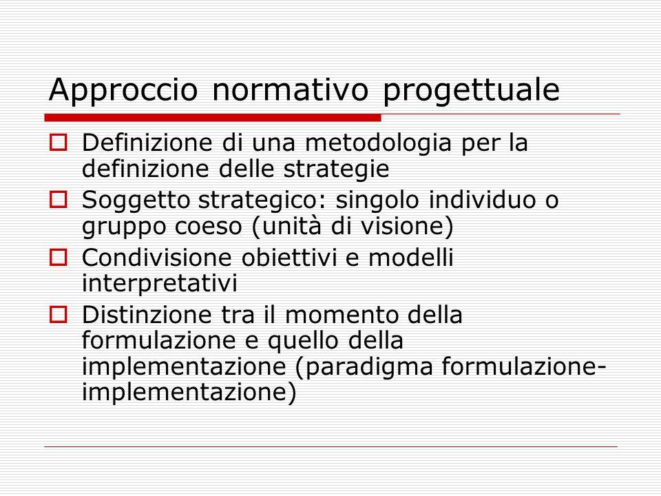 Approccio normativo progettuale