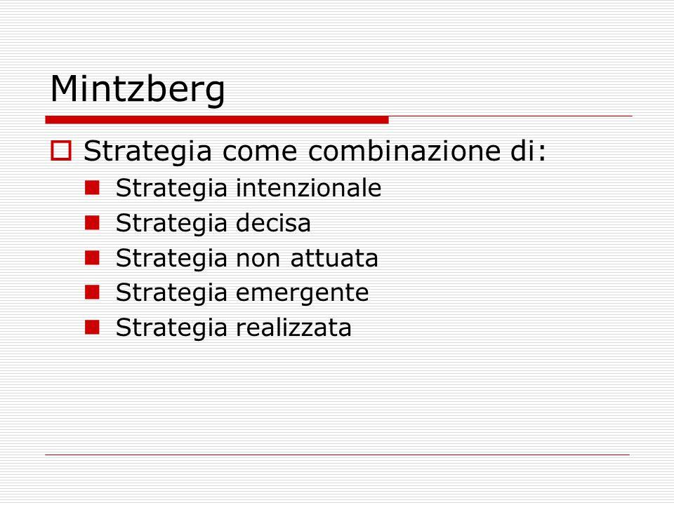 Mintzberg Strategia come combinazione di: Strategia intenzionale