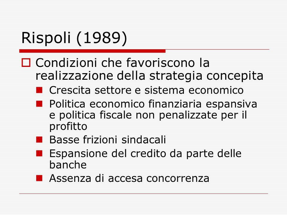 Rispoli (1989) Condizioni che favoriscono la realizzazione della strategia concepita. Crescita settore e sistema economico.