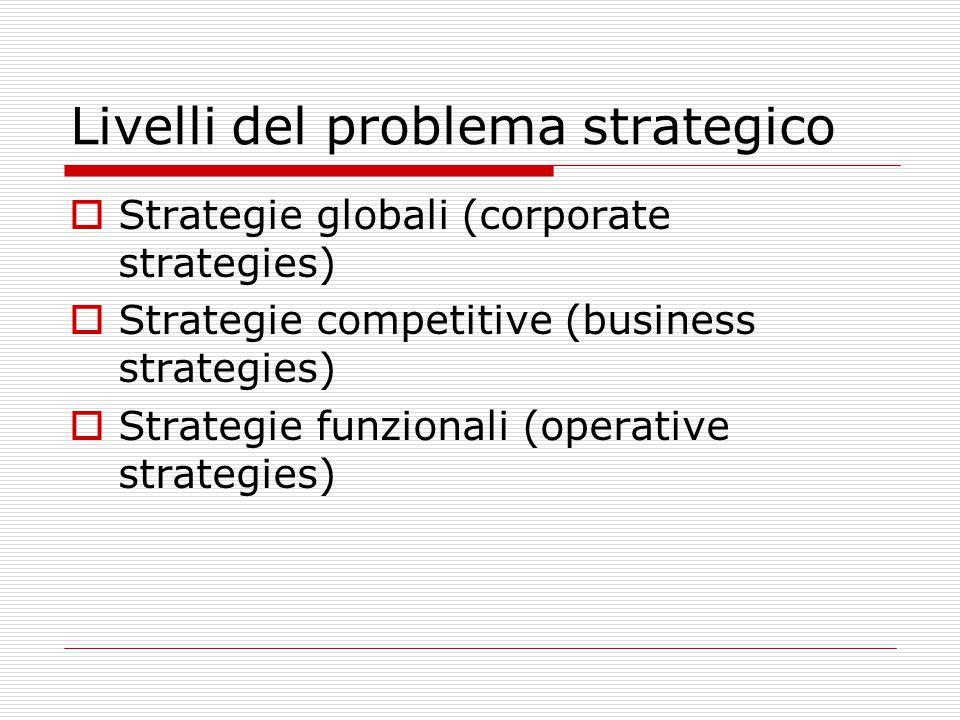 Livelli del problema strategico