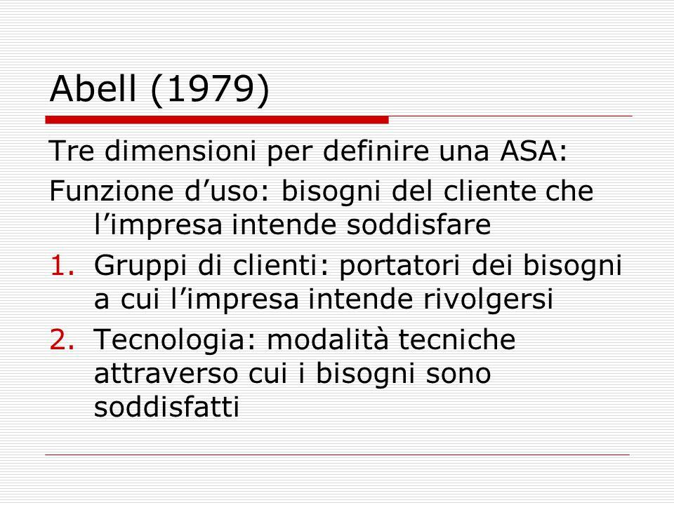 Abell (1979) Tre dimensioni per definire una ASA: