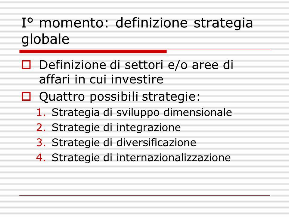 I° momento: definizione strategia globale