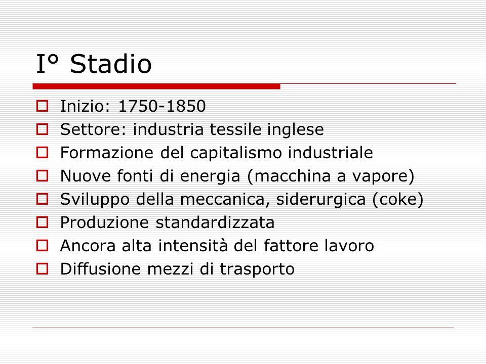 I° Stadio Inizio: 1750-1850 Settore: industria tessile inglese
