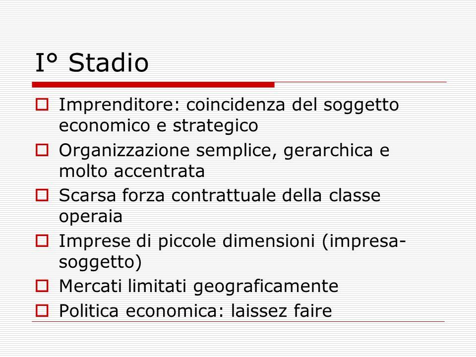 I° Stadio Imprenditore: coincidenza del soggetto economico e strategico. Organizzazione semplice, gerarchica e molto accentrata.