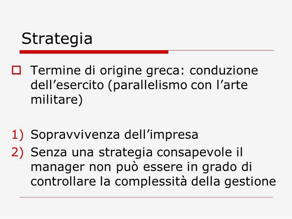 Strategia Termine di origine greca: conduzione dell'esercito (parallelismo con l'arte militare) Sopravvivenza dell'impresa.