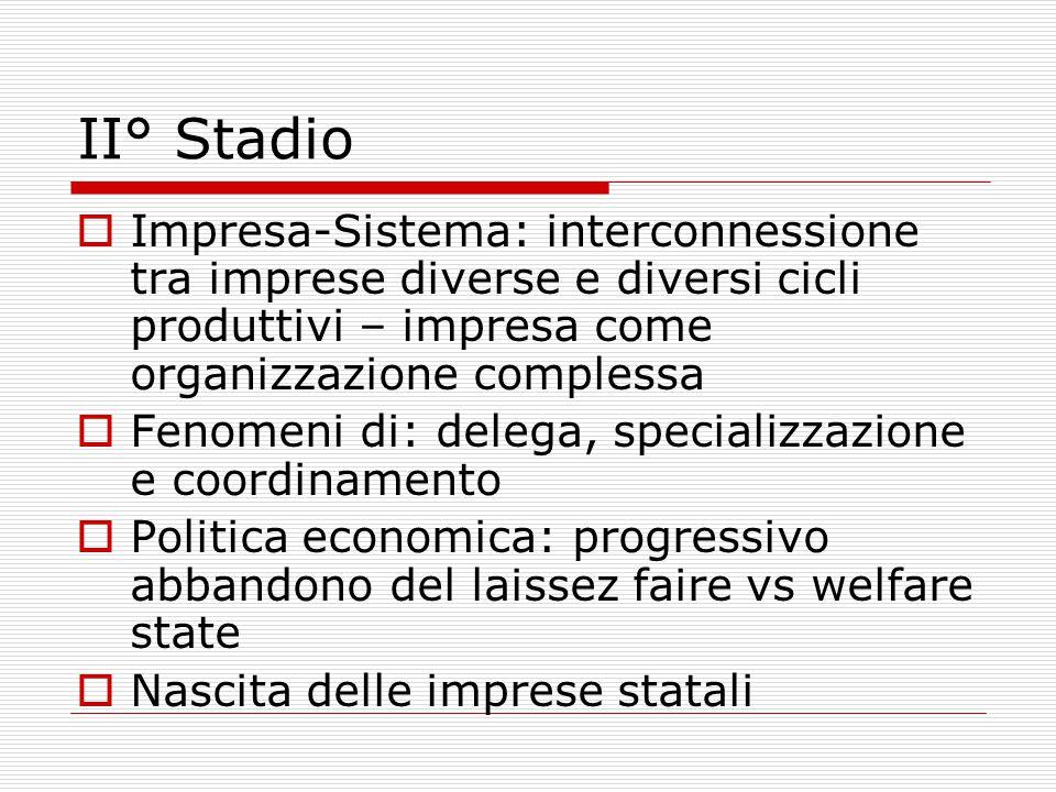 II° Stadio Impresa-Sistema: interconnessione tra imprese diverse e diversi cicli produttivi – impresa come organizzazione complessa.