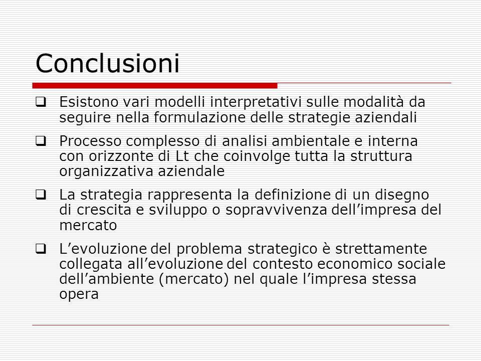Conclusioni Esistono vari modelli interpretativi sulle modalità da seguire nella formulazione delle strategie aziendali.