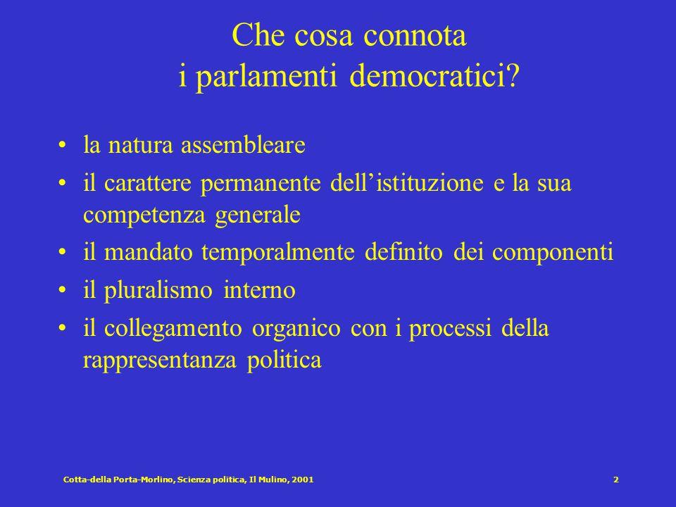 Che cosa connota i parlamenti democratici