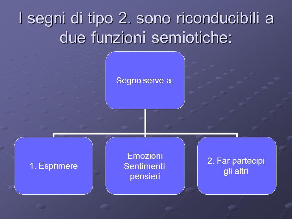 I segni di tipo 2. sono riconducibili a due funzioni semiotiche: