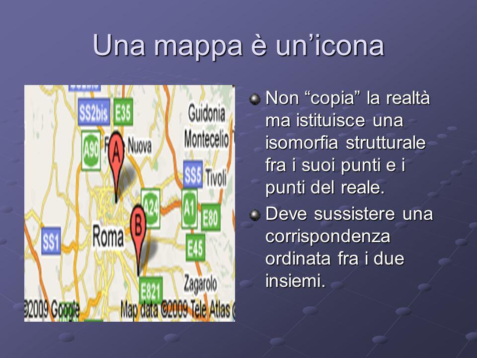 Una mappa è un'icona Non copia la realtà ma istituisce una isomorfia strutturale fra i suoi punti e i punti del reale.
