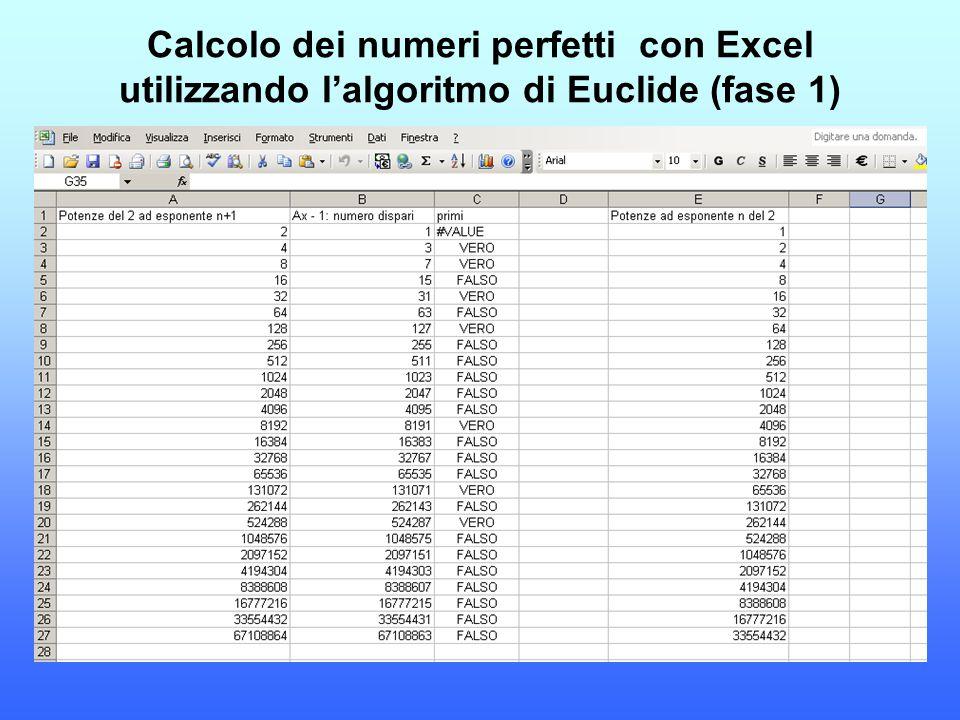 Calcolo dei numeri perfetti con Excel utilizzando l'algoritmo di Euclide (fase 1)