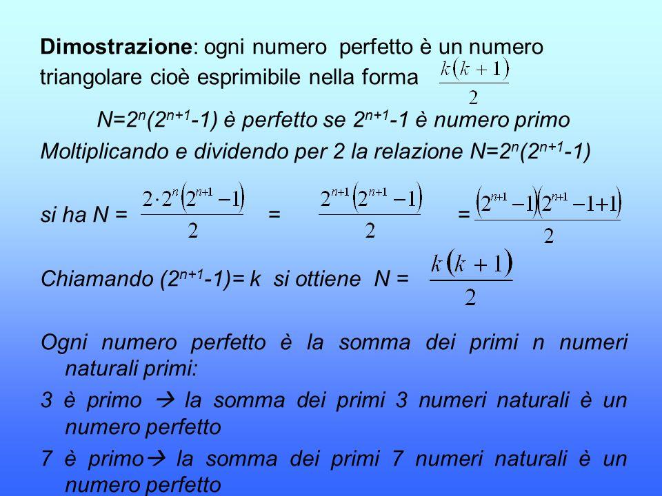 N=2n(2n+1-1) è perfetto se 2n+1-1 è numero primo