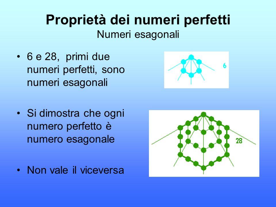 Proprietà dei numeri perfetti Numeri esagonali