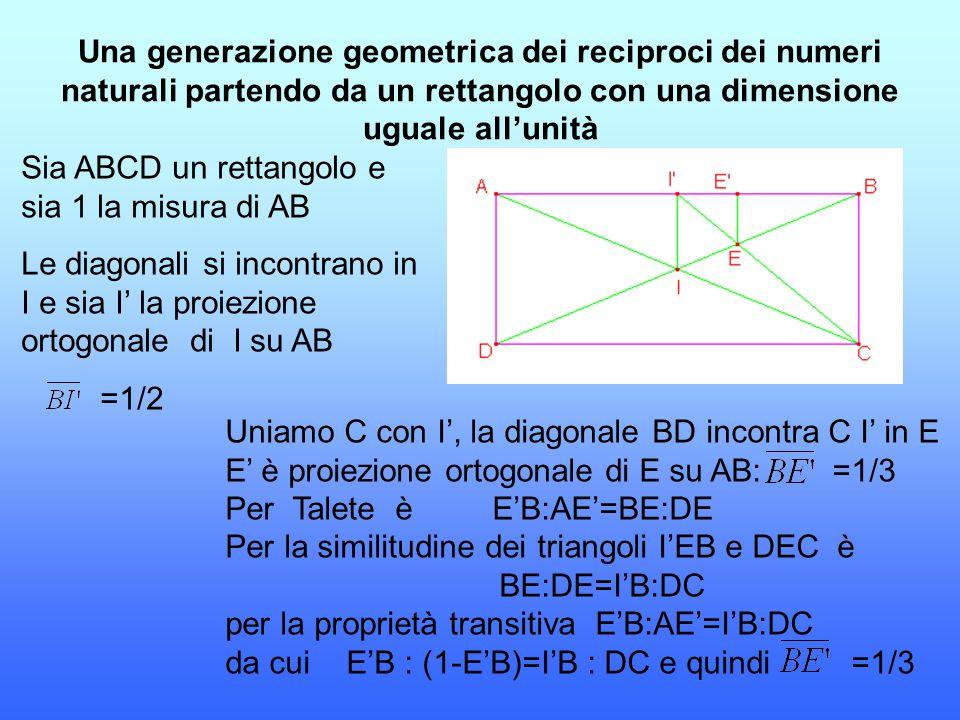 Una generazione geometrica dei reciproci dei numeri naturali partendo da un rettangolo con una dimensione uguale all'unità