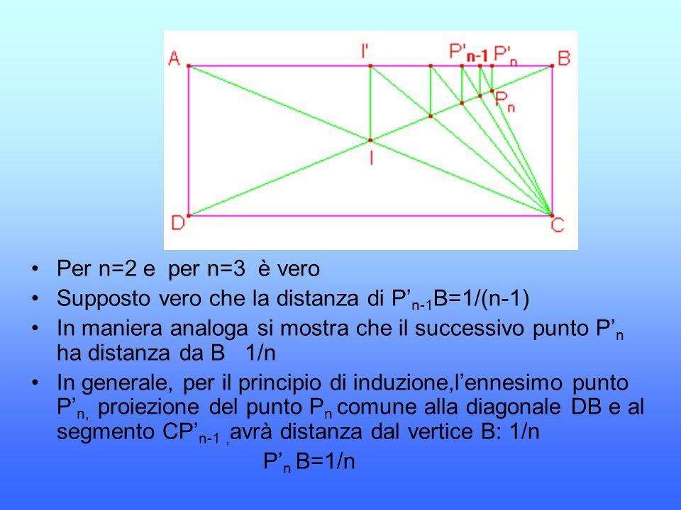 Per n=2 e per n=3 è vero Supposto vero che la distanza di P'n-1B=1/(n-1)