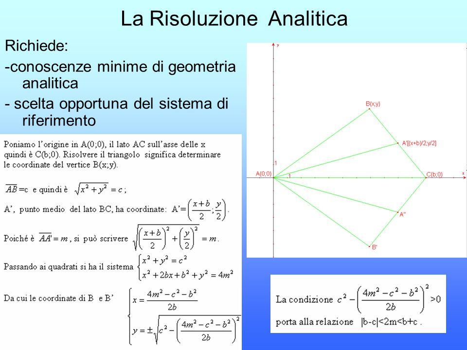 La Risoluzione Analitica
