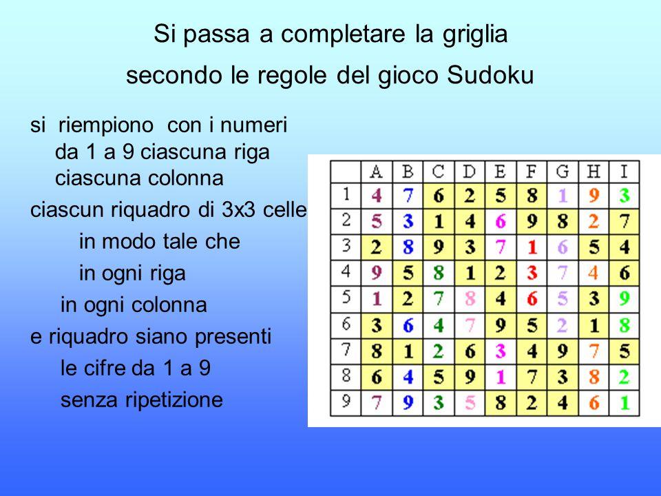 Si passa a completare la griglia secondo le regole del gioco Sudoku
