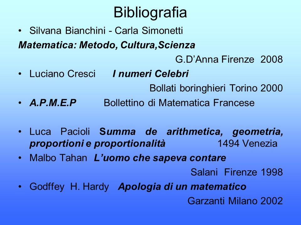 Bibliografia Silvana Bianchini - Carla Simonetti