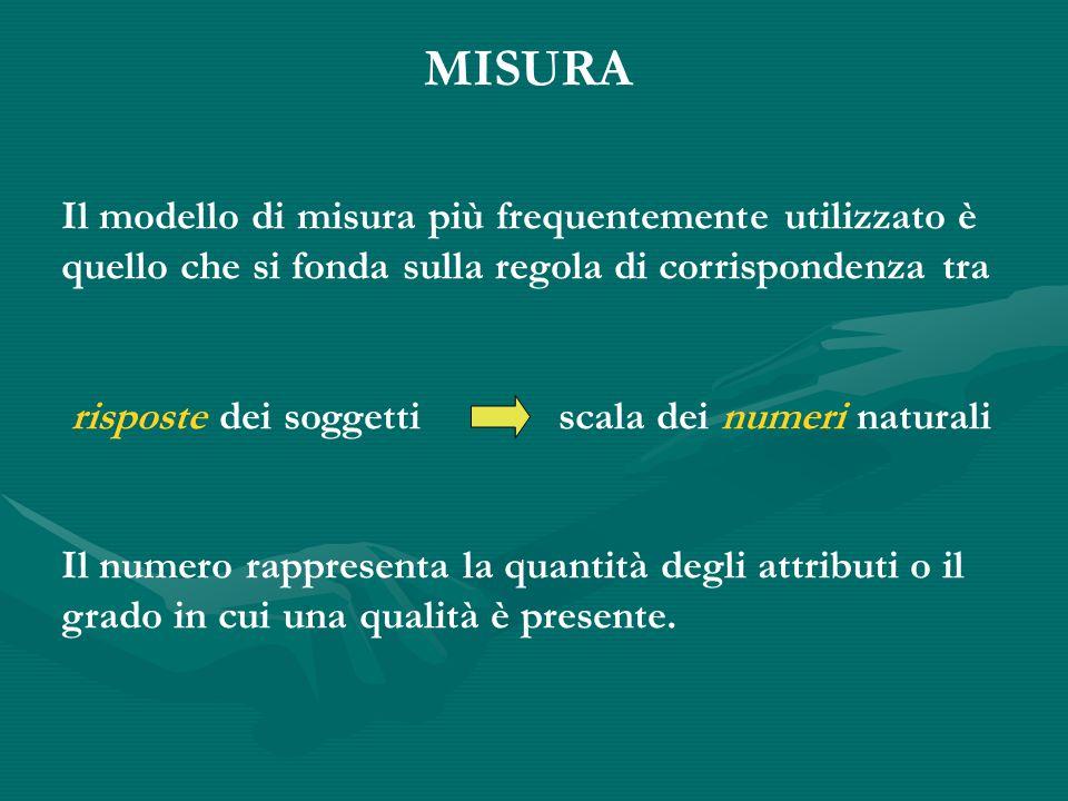 MISURA Il modello di misura più frequentemente utilizzato è quello che si fonda sulla regola di corrispondenza tra.