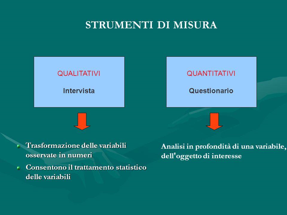 STRUMENTI DI MISURA Trasformazione delle variabili osservate in numeri