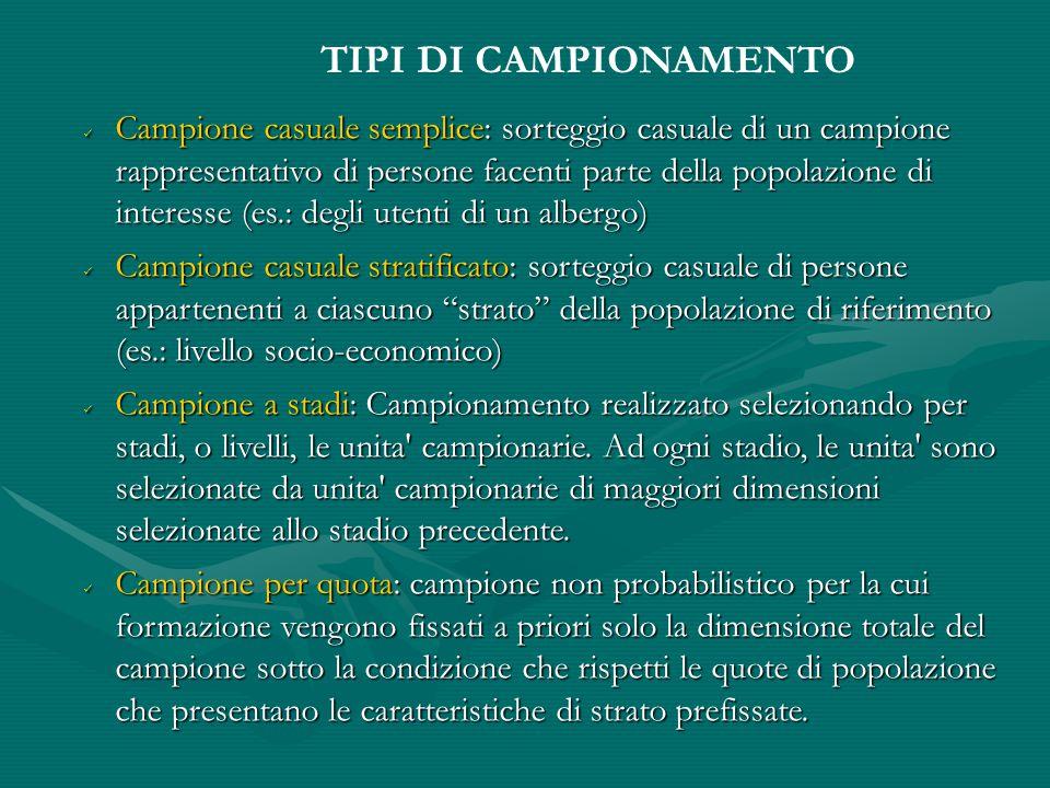 TIPI DI CAMPIONAMENTO