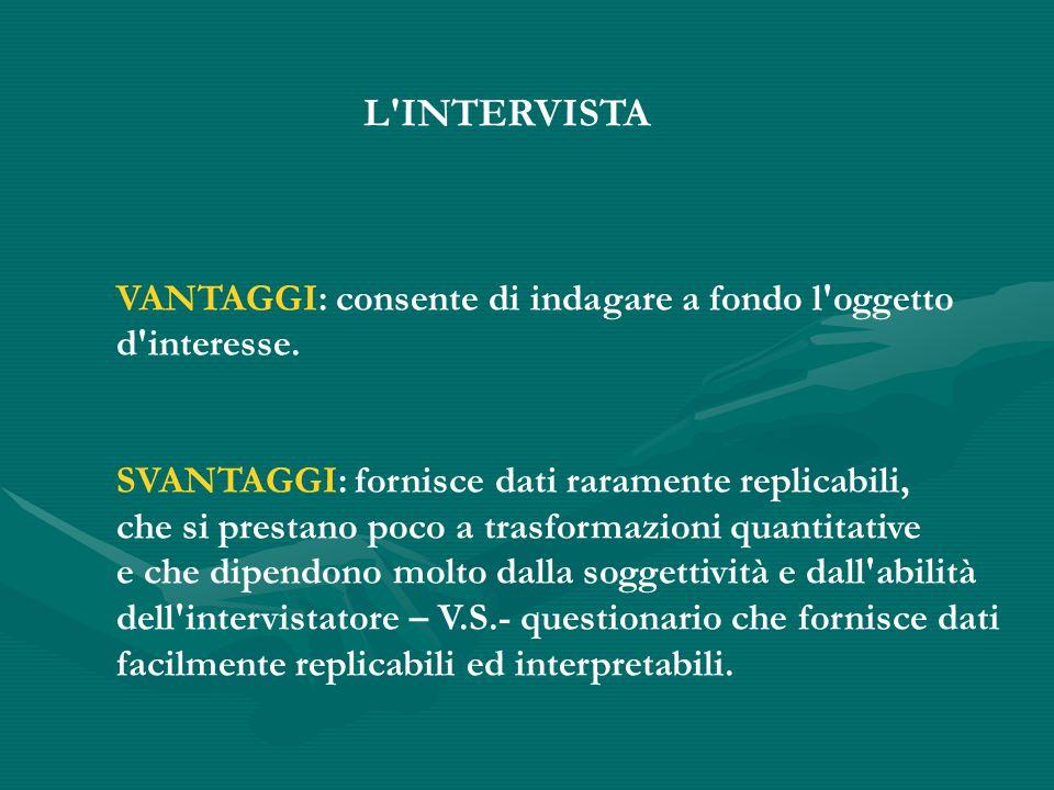 L INTERVISTA VANTAGGI: consente di indagare a fondo l oggetto