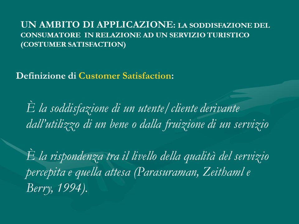 È la soddisfazione di un utente/cliente derivante