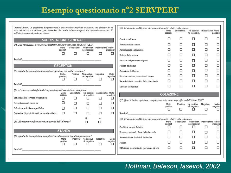 Esempio questionario n°2 SERVPERF