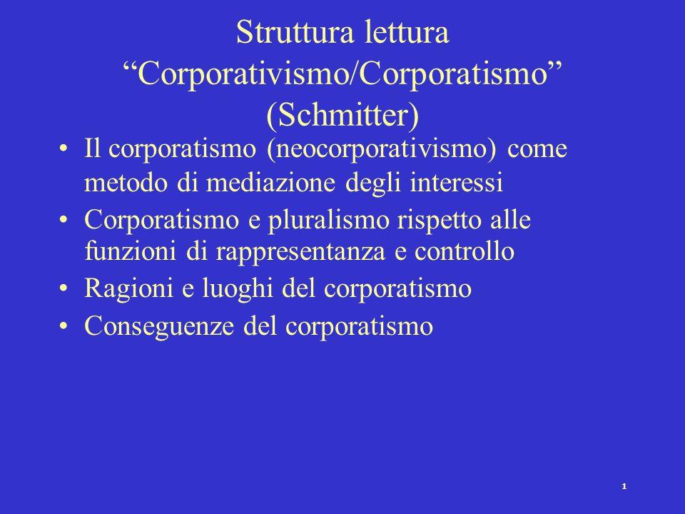 Struttura lettura Corporativismo/Corporatismo (Schmitter)