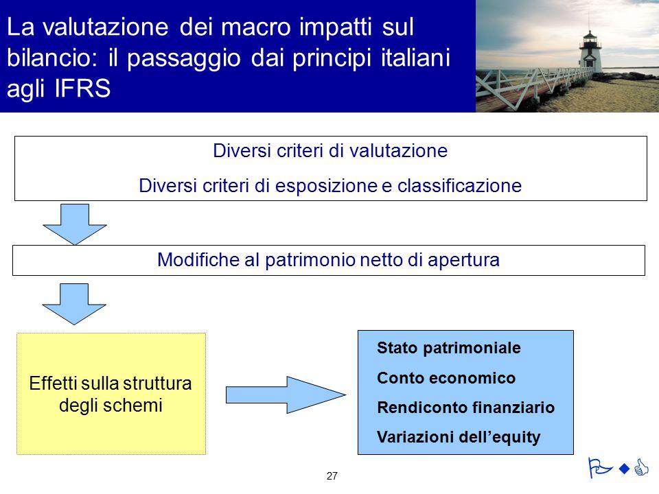 La valutazione dei macro impatti sul bilancio: il passaggio dai principi italiani agli IFRS