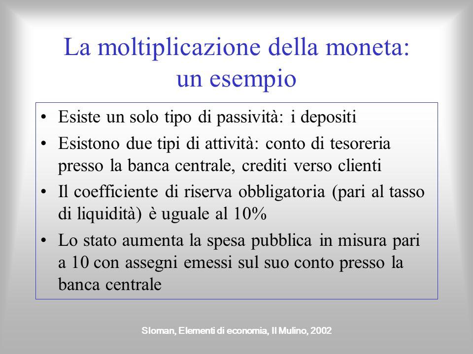 La moltiplicazione della moneta: un esempio