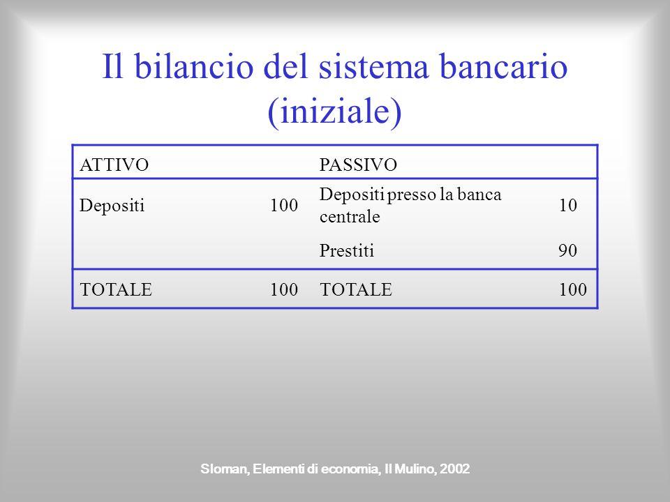 Il bilancio del sistema bancario (iniziale)