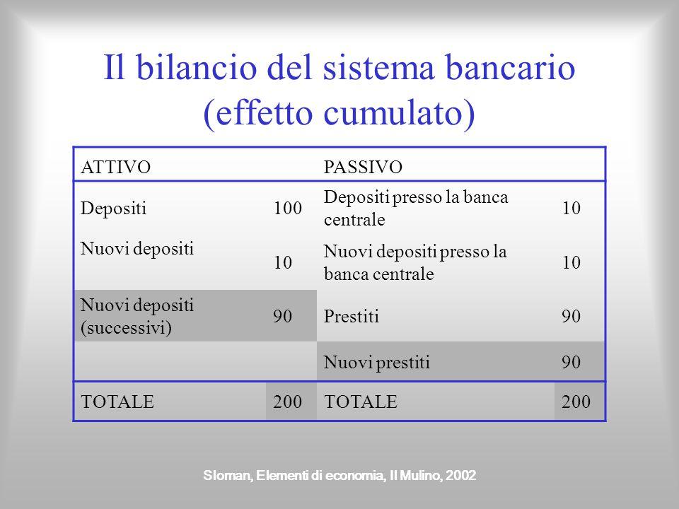Il bilancio del sistema bancario (effetto cumulato)