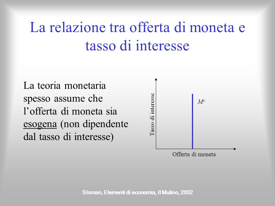 La relazione tra offerta di moneta e tasso di interesse