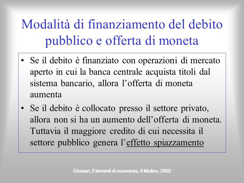 Modalità di finanziamento del debito pubblico e offerta di moneta